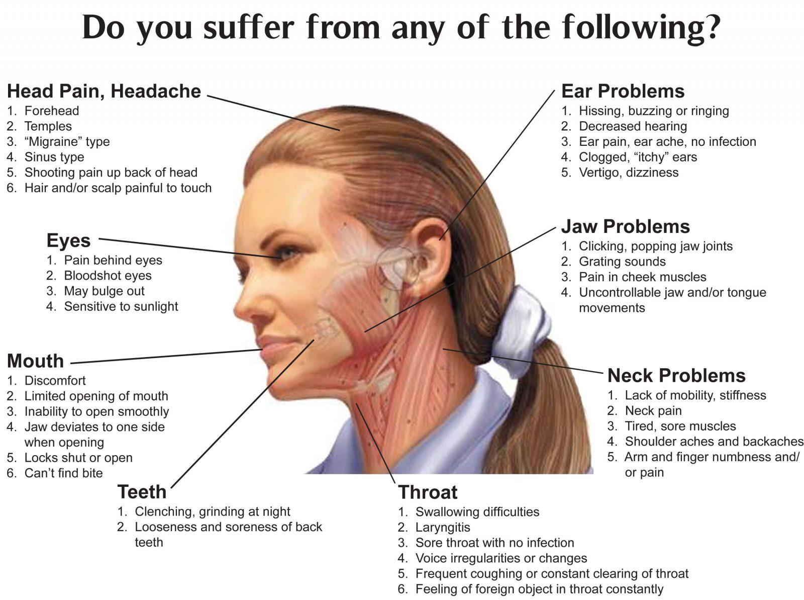 bruxism-symptoms